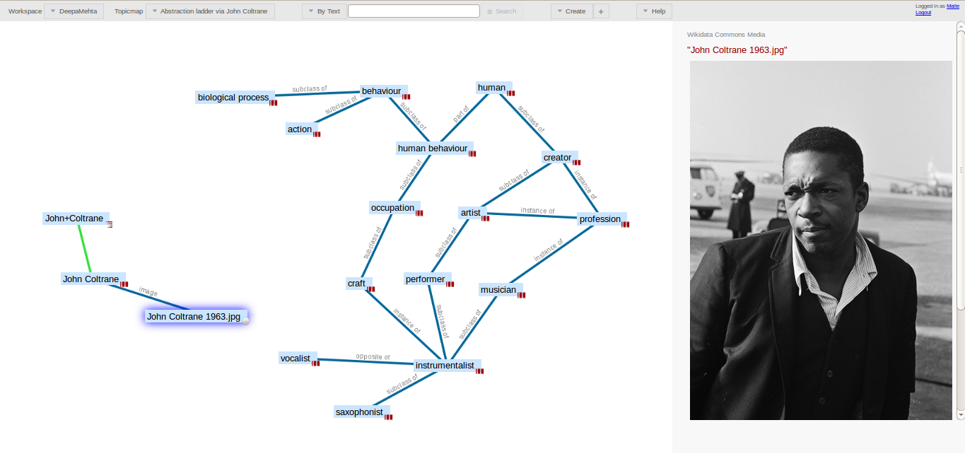 A human's profession: John Coltrane and statements on wikidata about him